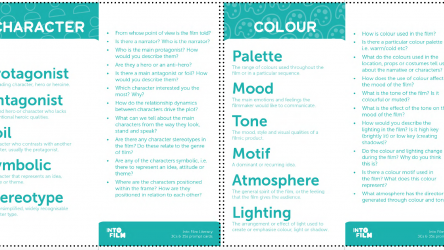 image of character and colour prompt cards